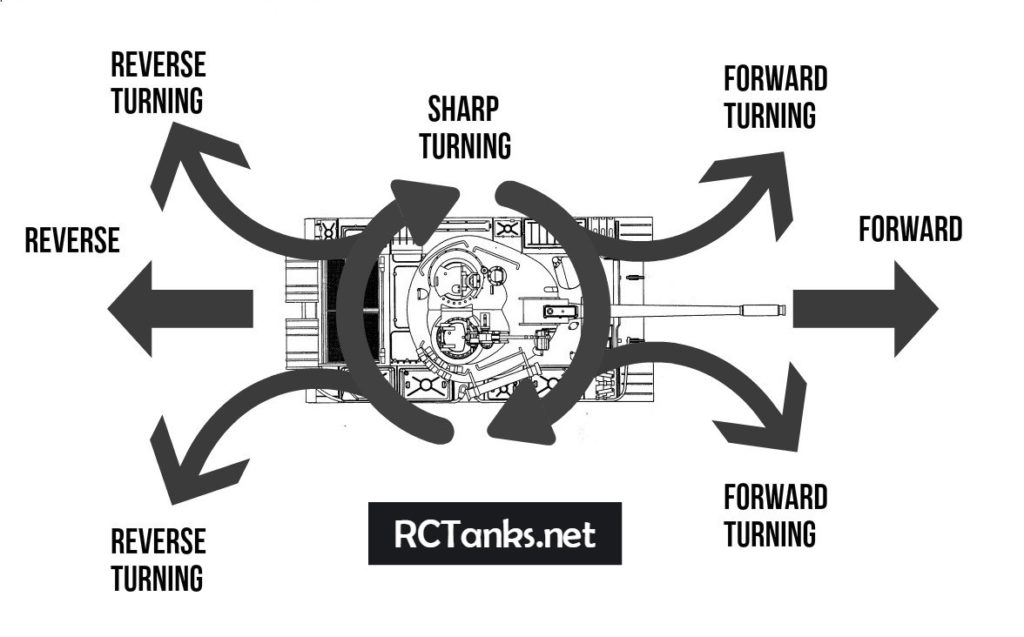 RC tank movment