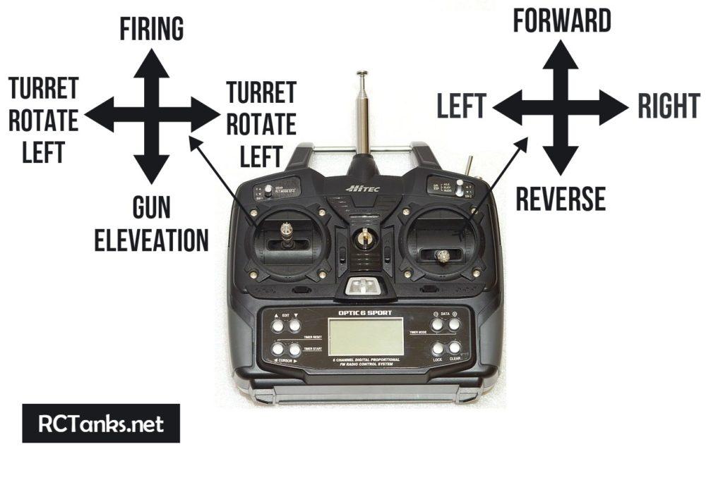 rc tank transmitter